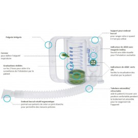 Spirometre d'entrainement Voldyne 4000