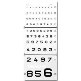 Test chiffres