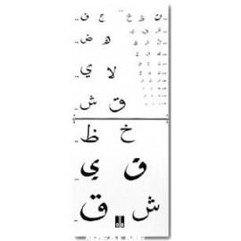 Test caractères arabes