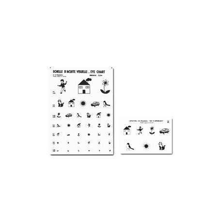 Echelles optométriques murales pour vision de loin : Echelle de PIGASSOU